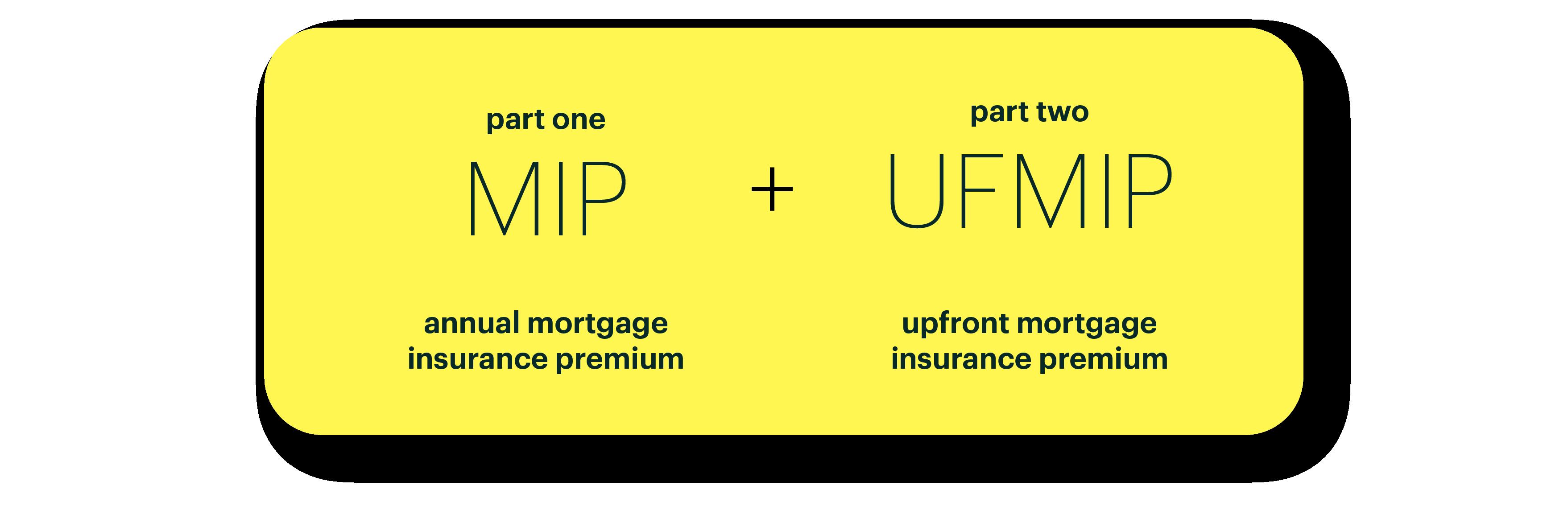 FHA vs. HomeReady - Better Mortgage
