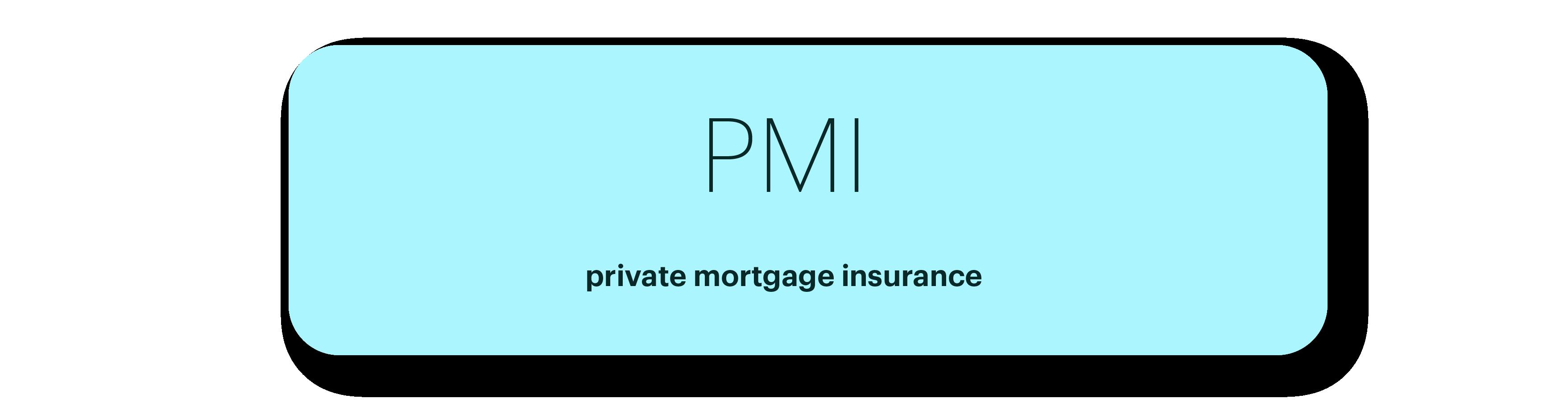 Graphic of PMI: Private Mortgage Insurance