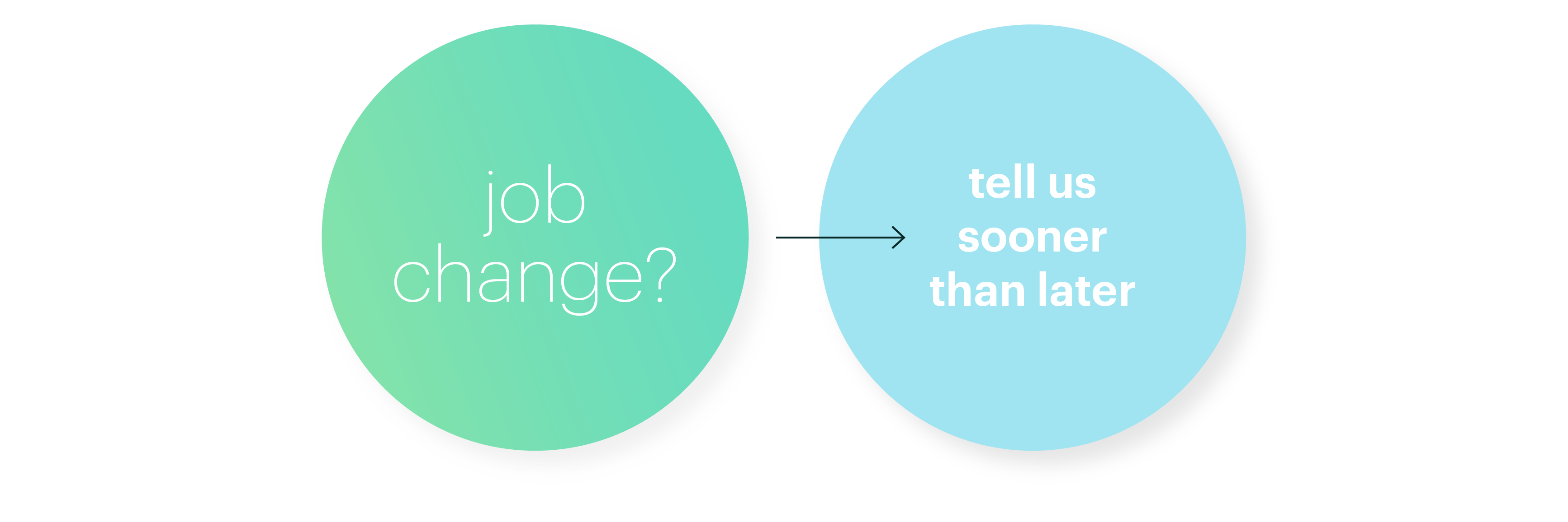 Diagram: Two Side by Side Circles. Left Circle: Job Change and Blue Circle: Tell Us Sooner or Later