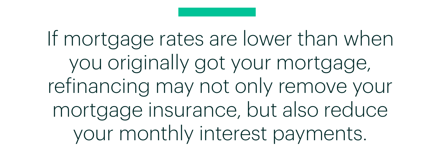 Quote: If Mortgage Rates Are Lower Than When You Originally Got Your Mortgage, Refinancing May Not Only Remove Your Mortgage Insurance...""