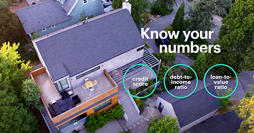 The 3 most important numbers for your mortgage application
