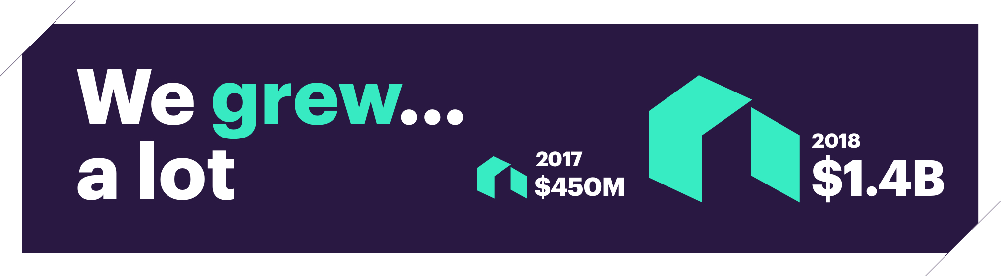 A recap of our biggest wins and changes in 2018